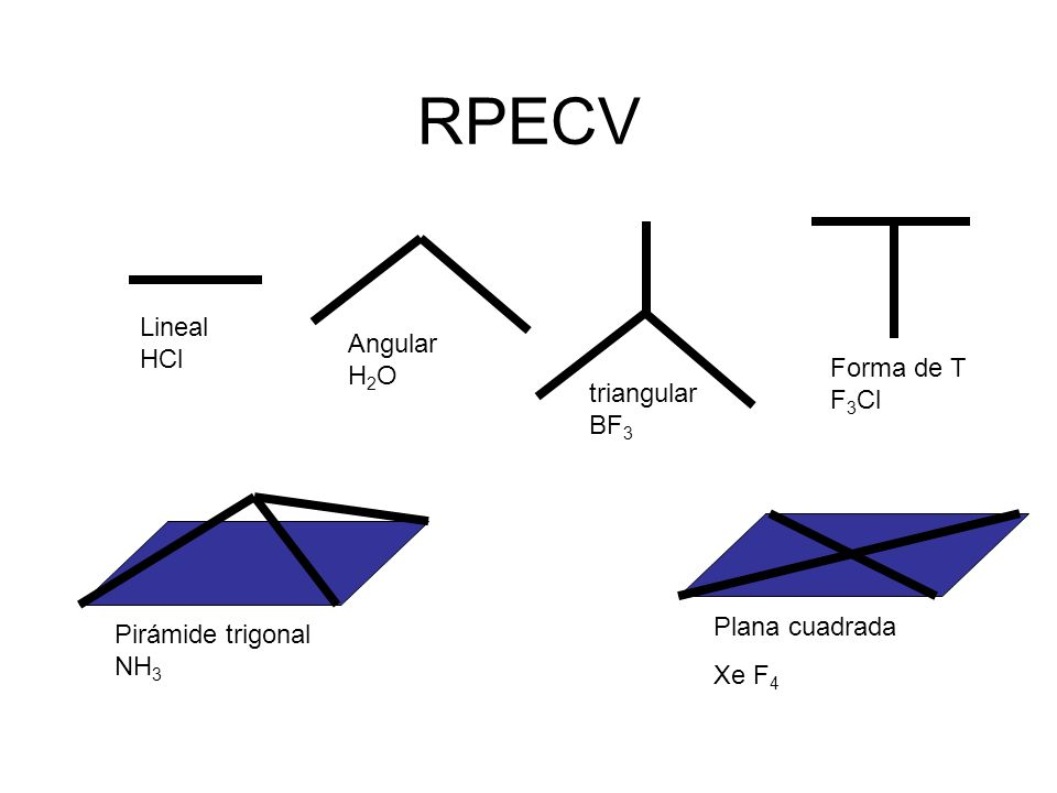 RPECV Lineal HCl Angular H2O Forma de T F3Cl triangularBF3