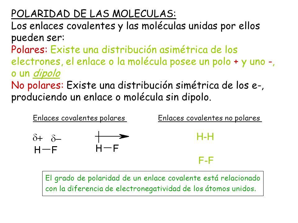POLARIDAD DE LAS MOLECULAS: