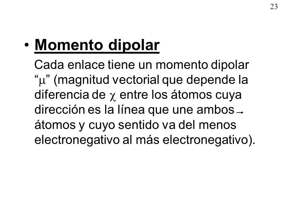 23 Momento dipolar.