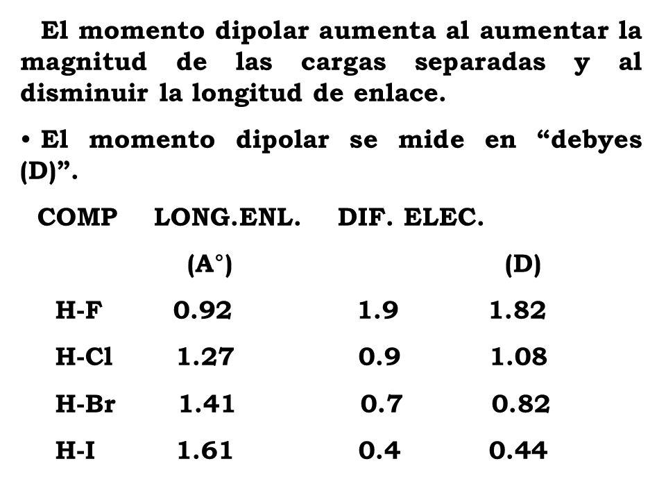 El momento dipolar se mide en debyes (D) .