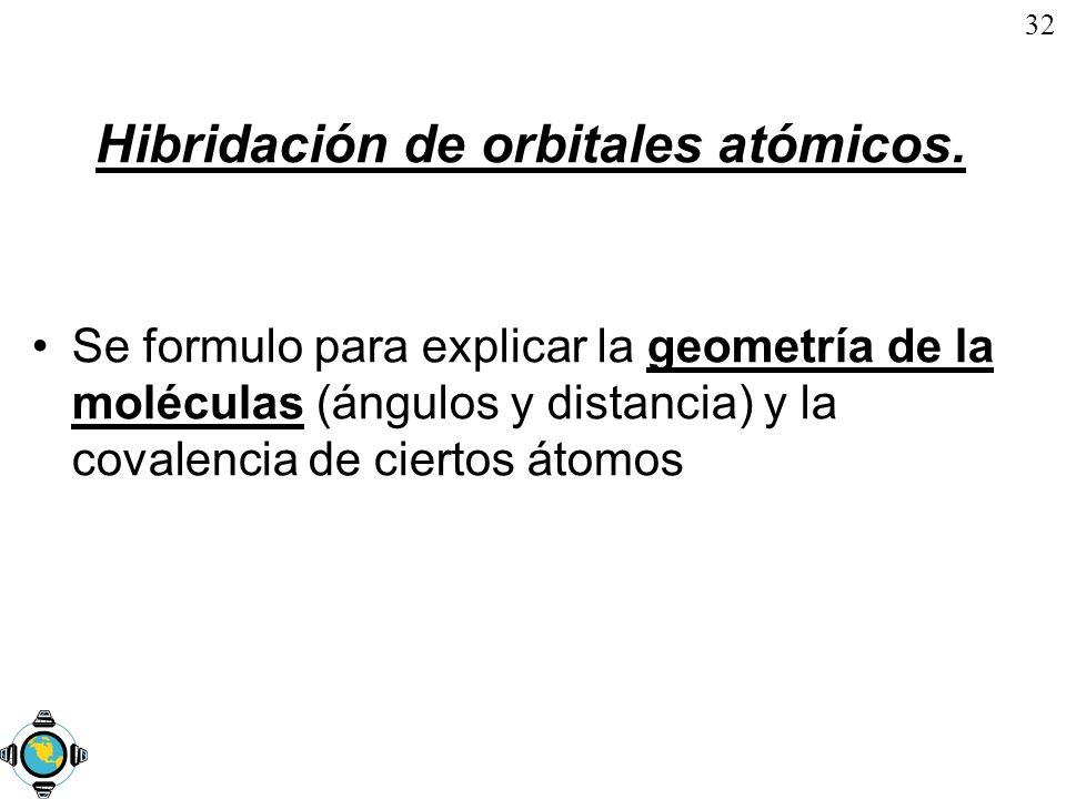 Hibridación de orbitales atómicos.