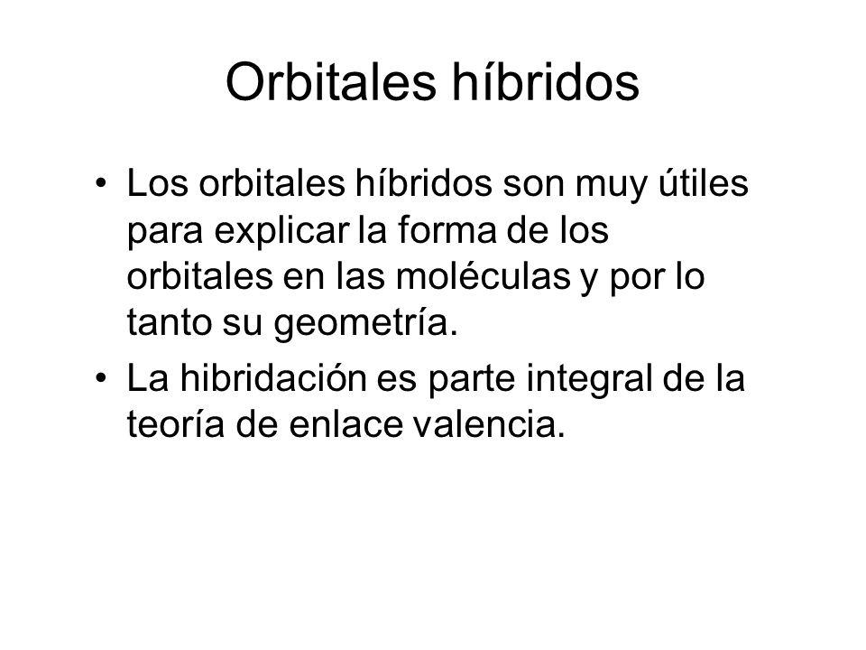 Orbitales híbridos Los orbitales híbridos son muy útiles para explicar la forma de los orbitales en las moléculas y por lo tanto su geometría.