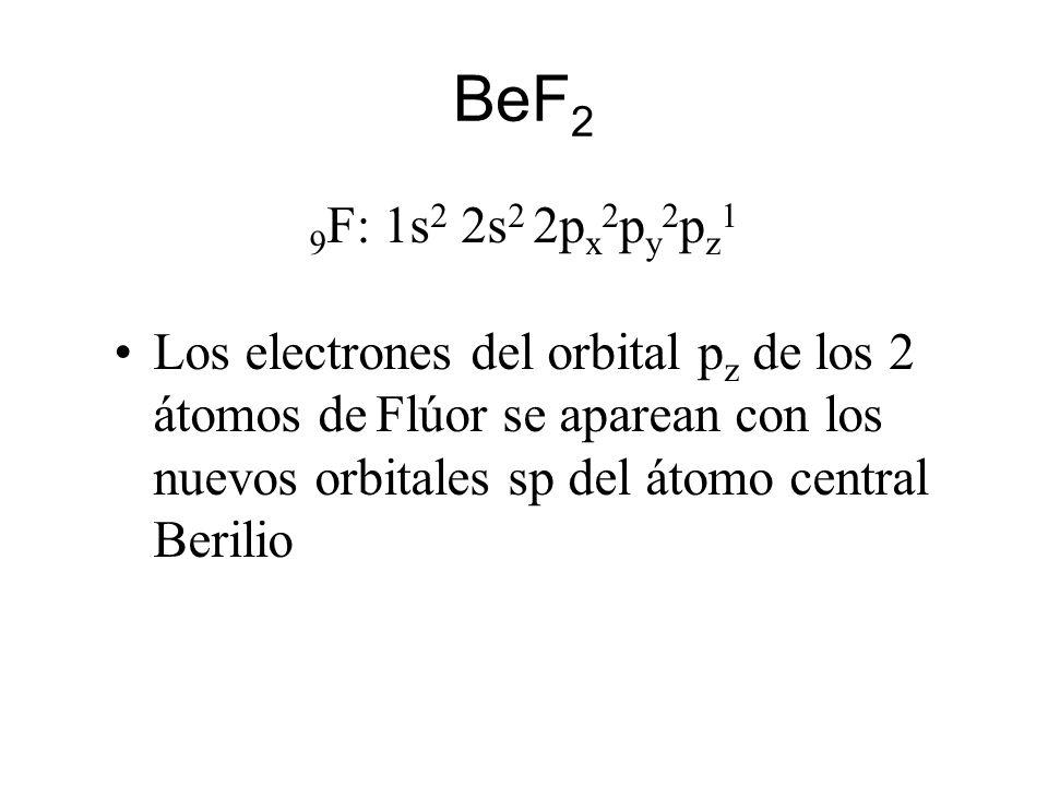 BeF2 9F: 1s2 2s2 2px2py2pz1. Los electrones del orbital pz de los 2 átomos de Flúor se aparean con los nuevos orbitales sp del átomo central Berilio.