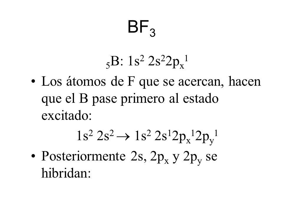 BF35B: 1s2 2s22px1. Los átomos de F que se acercan, hacen que el B pase primero al estado excitado: