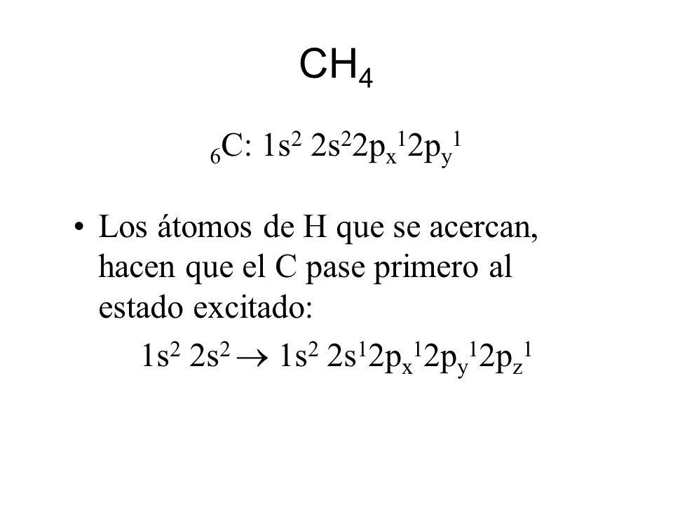 CH4 6C: 1s2 2s22px12py1. Los átomos de H que se acercan, hacen que el C pase primero al estado excitado: