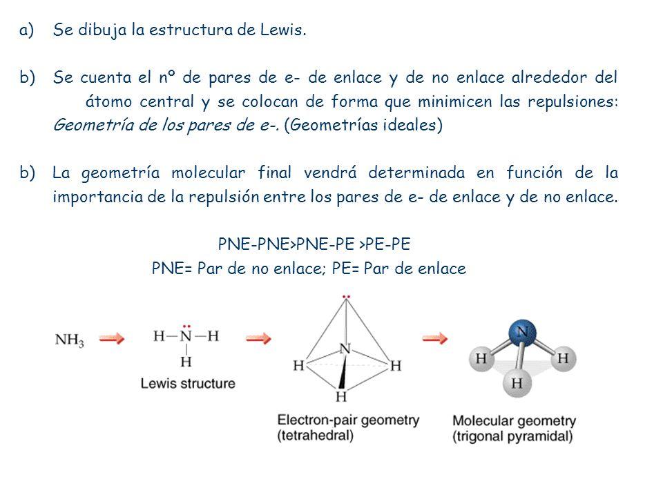 Se dibuja la estructura de Lewis.