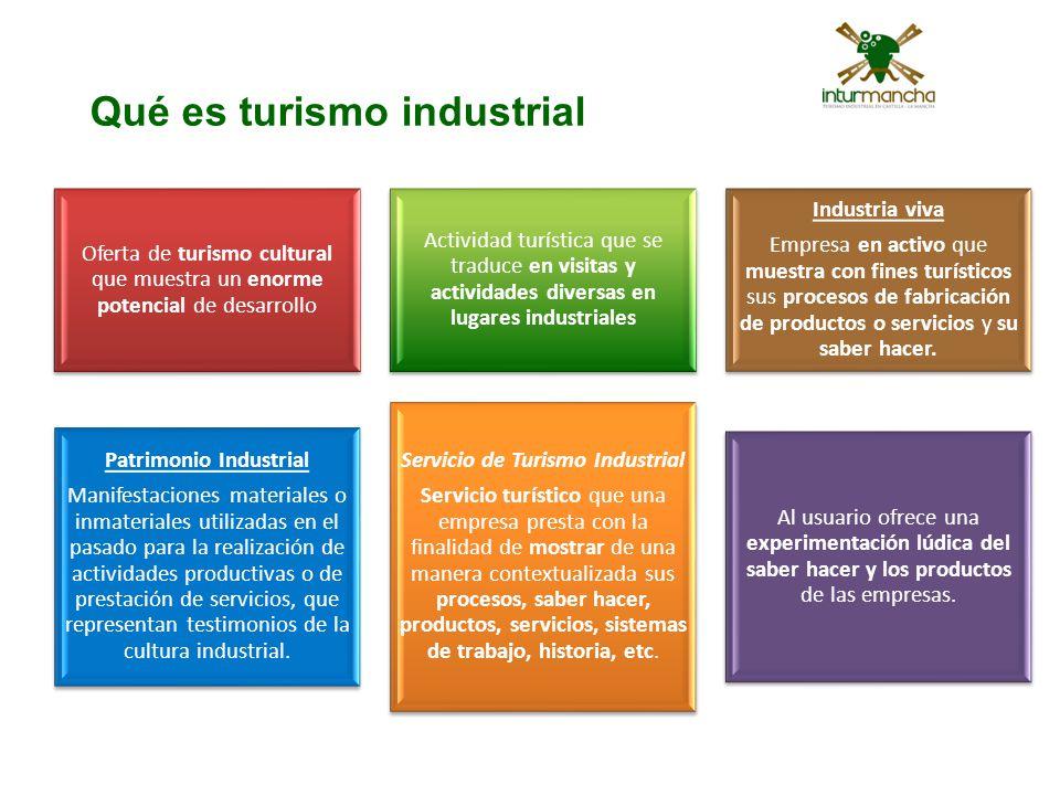 Patrimonio Industrial Servicio de Turismo Industrial