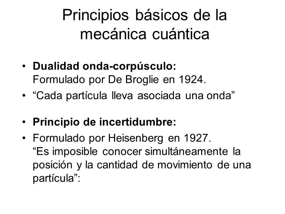 Principios básicos de la mecánica cuántica