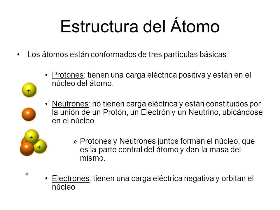 Estructura del Átomo Los átomos están conformados de tres partículas básicas: