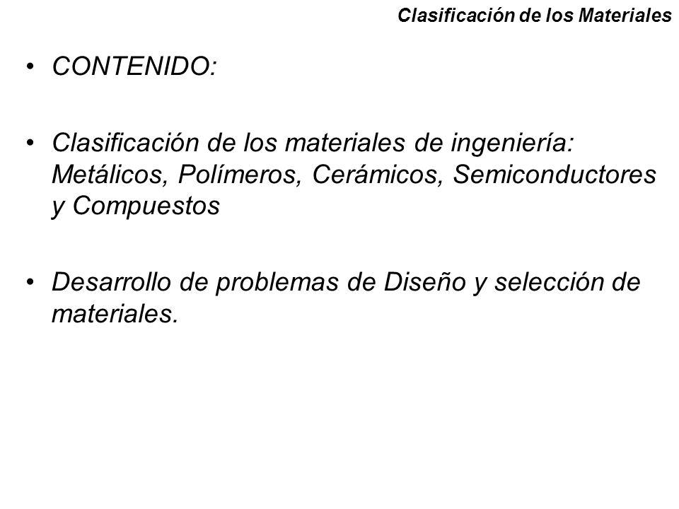 CONTENIDO:Clasificación de los materiales de ingeniería: Metálicos, Polímeros, Cerámicos, Semiconductores y Compuestos.