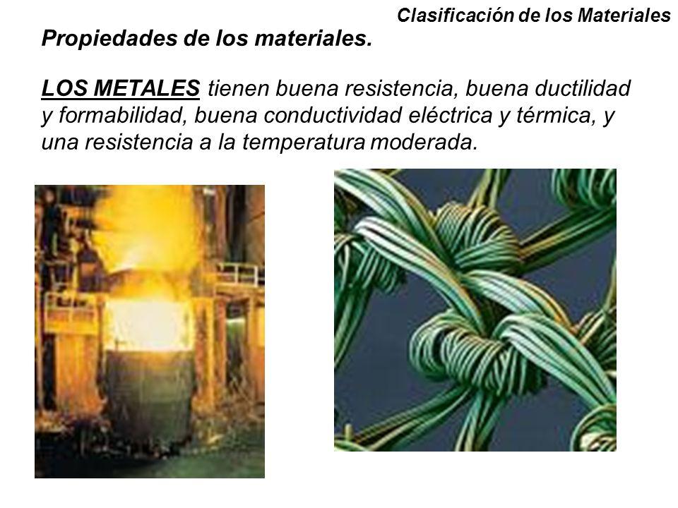 Propiedades de los materiales