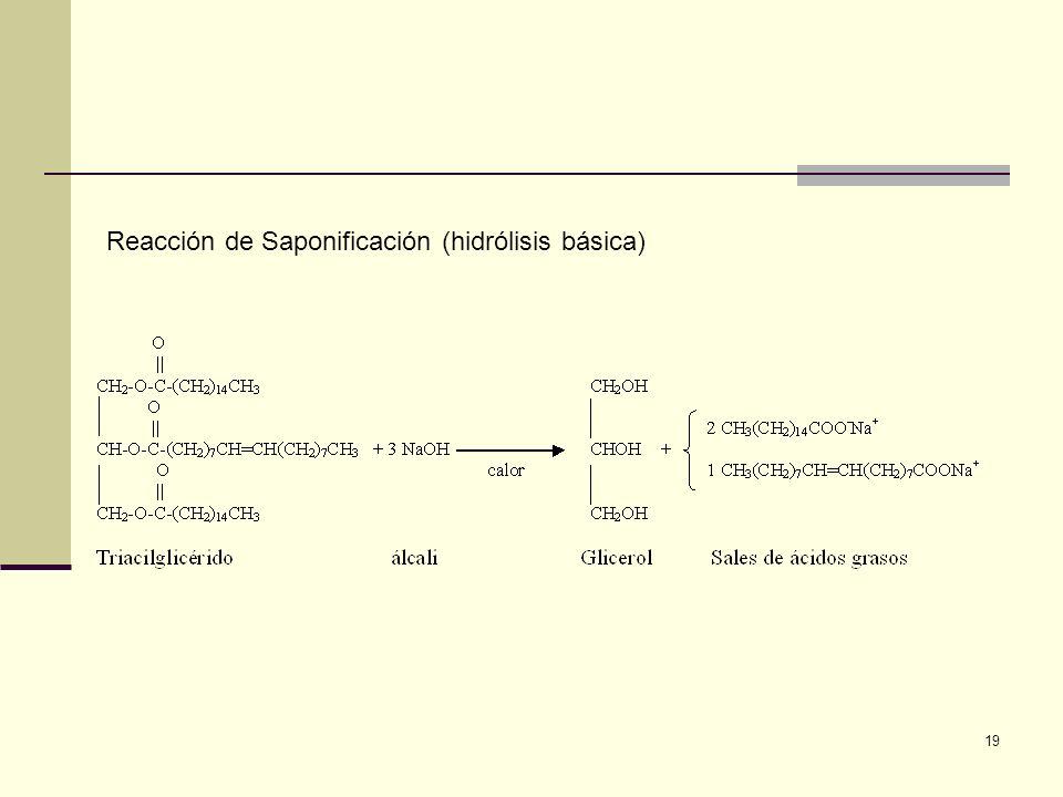 Reacción de Saponificación (hidrólisis básica)