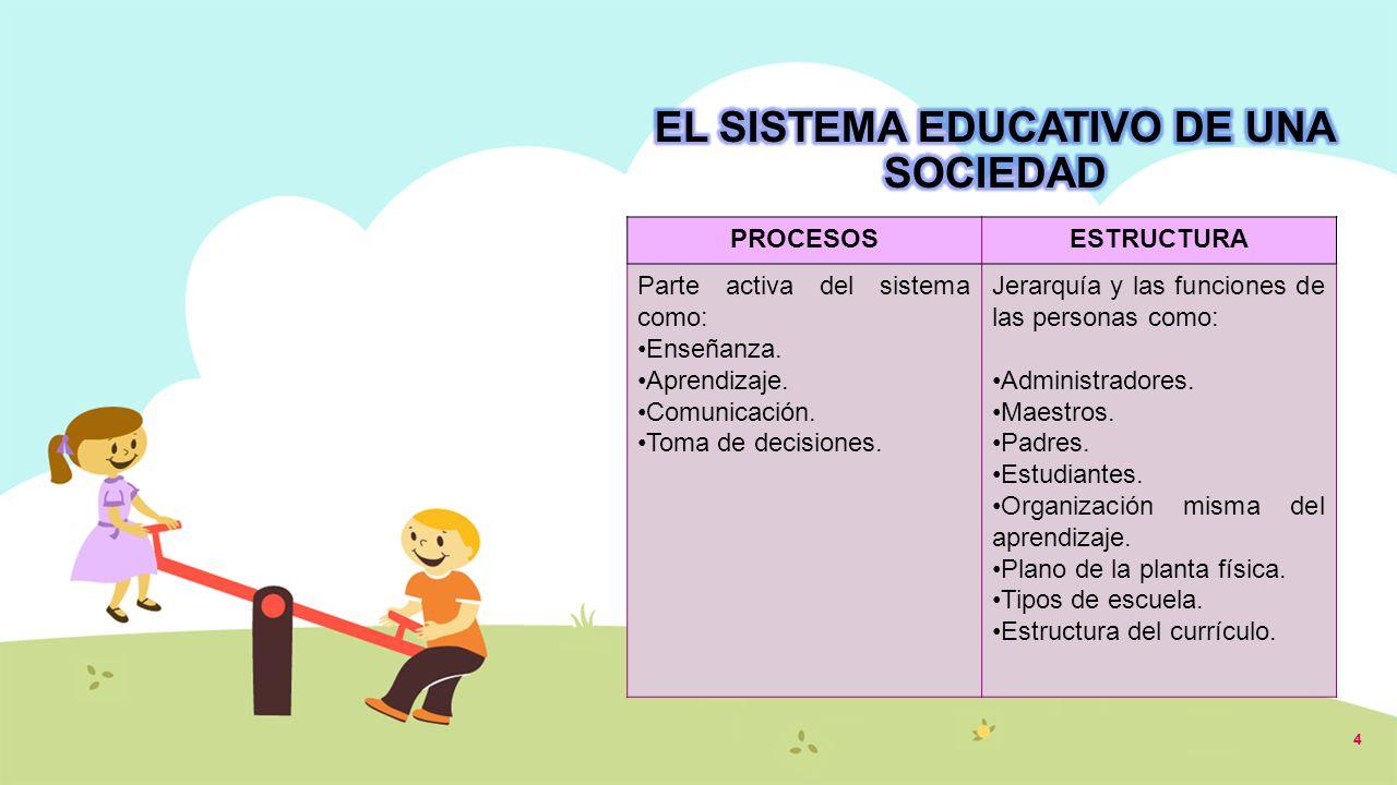 EL SISTEMA EDUCATIVO DE UNA SOCIEDAD