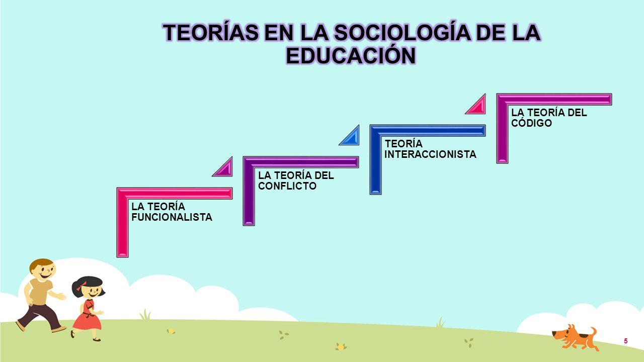 TEORÍAS EN LA SOCIOLOGÍA DE LA EDUCACIÓN