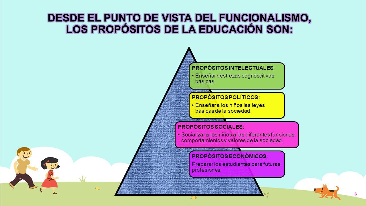 DESDE EL PUNTO DE VISTA DEL FUNCIONALISMO, LOS PROPÓSITOS DE LA EDUCACIÓN SON: