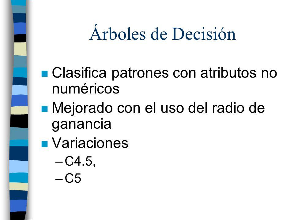 Árboles de Decisión Clasifica patrones con atributos no numéricos
