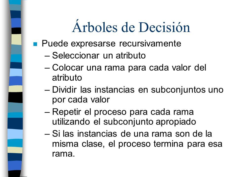 Árboles de Decisión Puede expresarse recursivamente