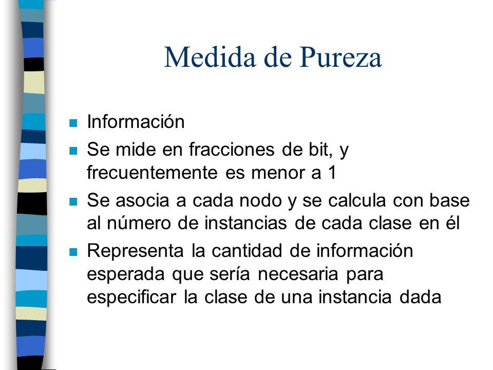 Medida de Pureza Información