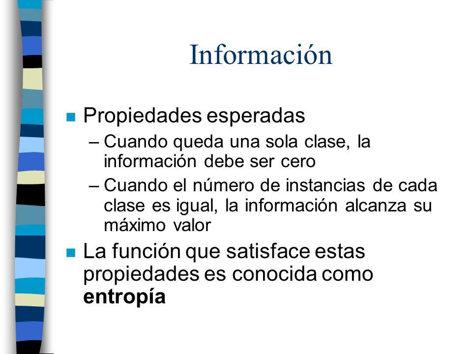 Información Propiedades esperadas