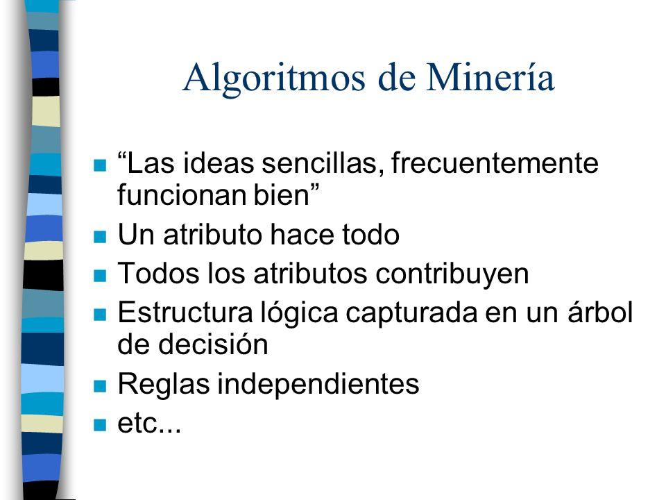 Algoritmos de Minería Las ideas sencillas, frecuentemente funcionan bien Un atributo hace todo. Todos los atributos contribuyen.