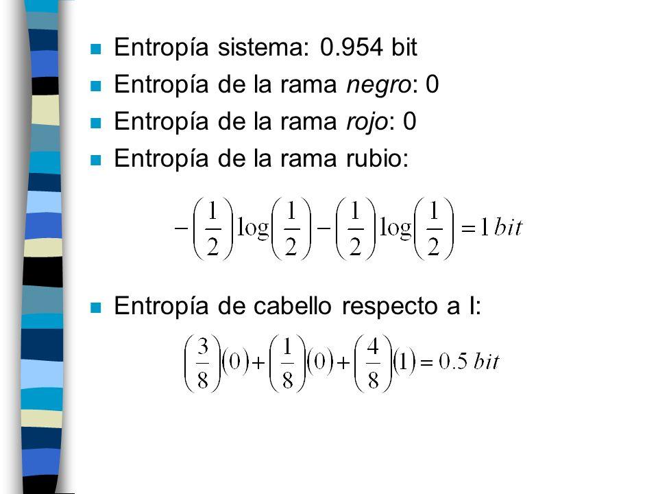 Entropía sistema: 0.954 bit Entropía de la rama negro: 0. Entropía de la rama rojo: 0. Entropía de la rama rubio: