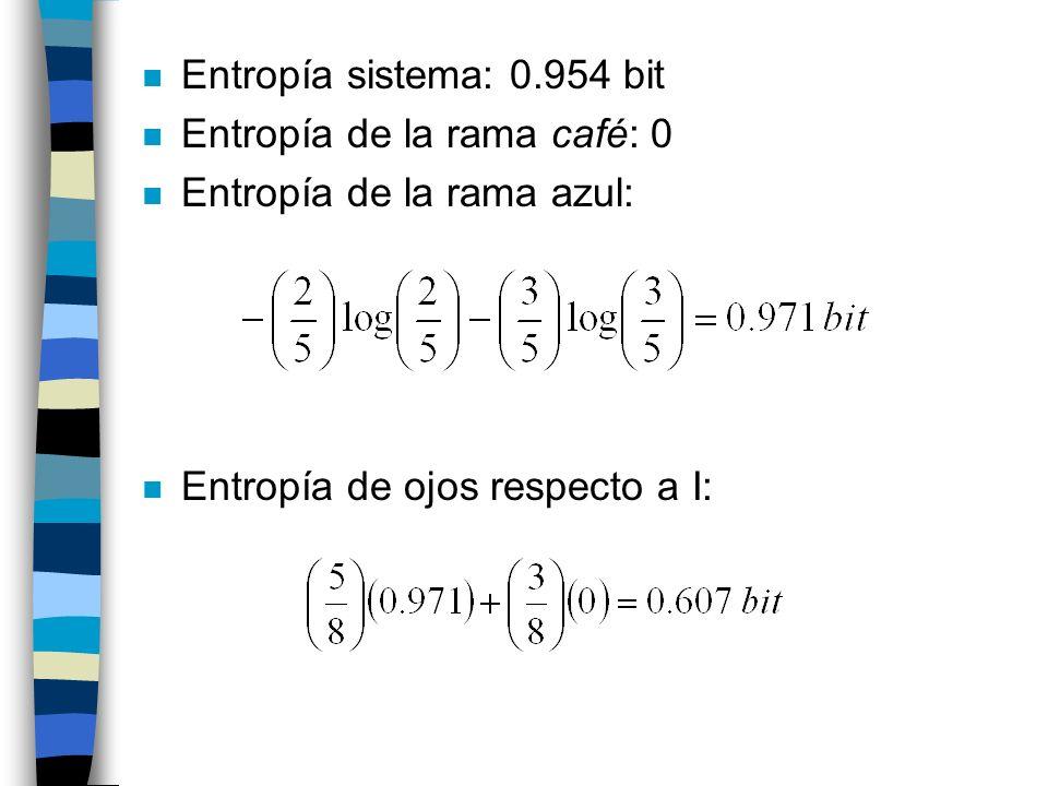 Entropía sistema: 0.954 bit Entropía de la rama café: 0.
