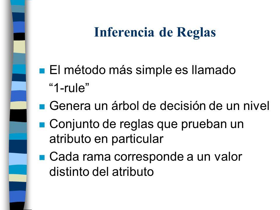 Inferencia de Reglas El método más simple es llamado 1-rule