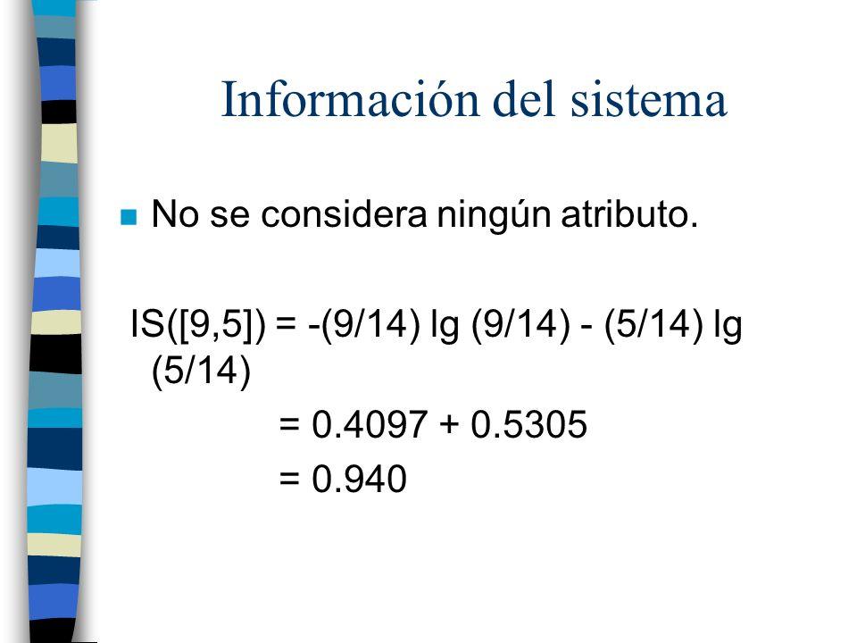 Información del sistema