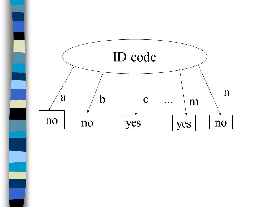 ID code n a b c ... m no no yes yes no