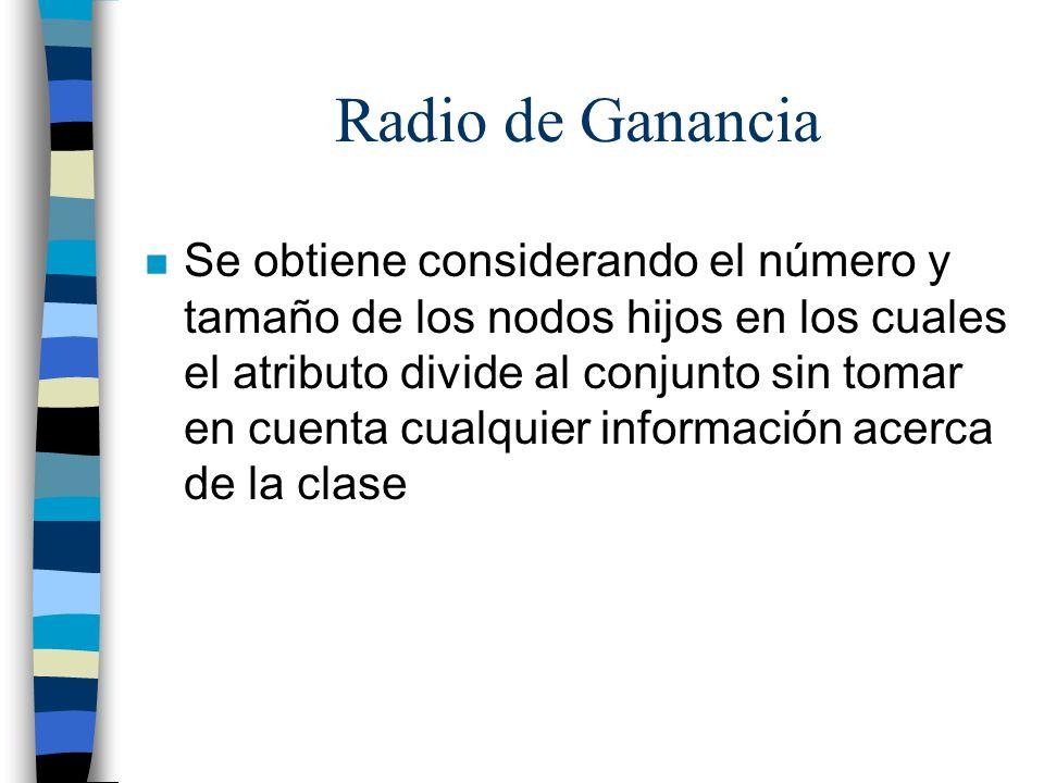 Radio de Ganancia