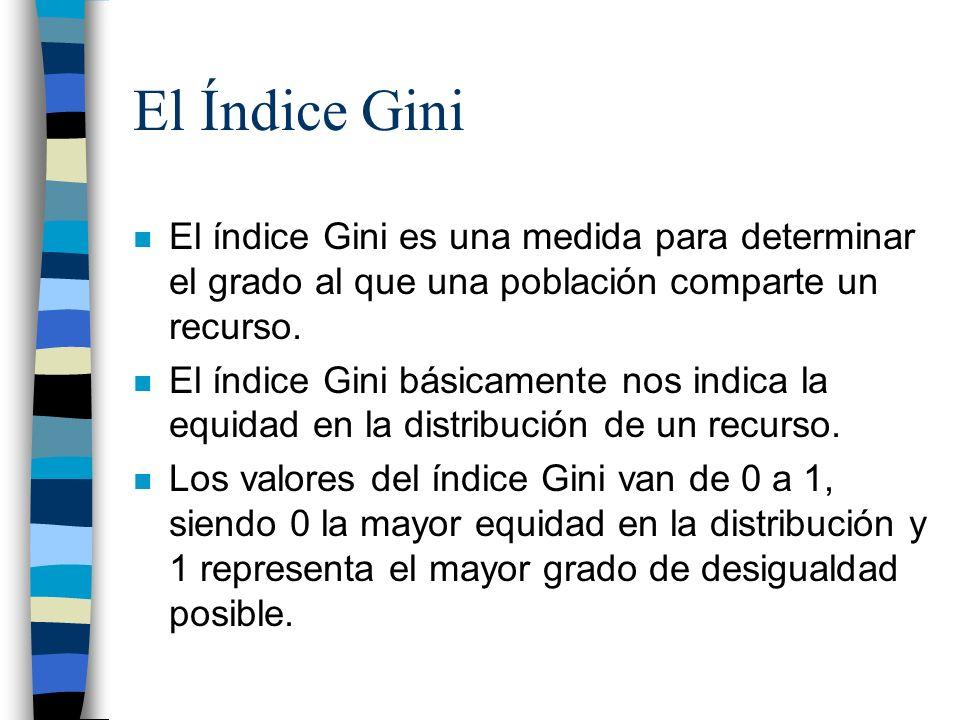 El Índice Gini El índice Gini es una medida para determinar el grado al que una población comparte un recurso.