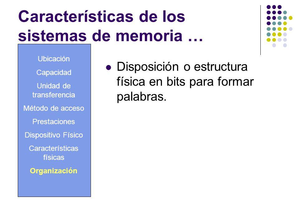Características de los sistemas de memoria …