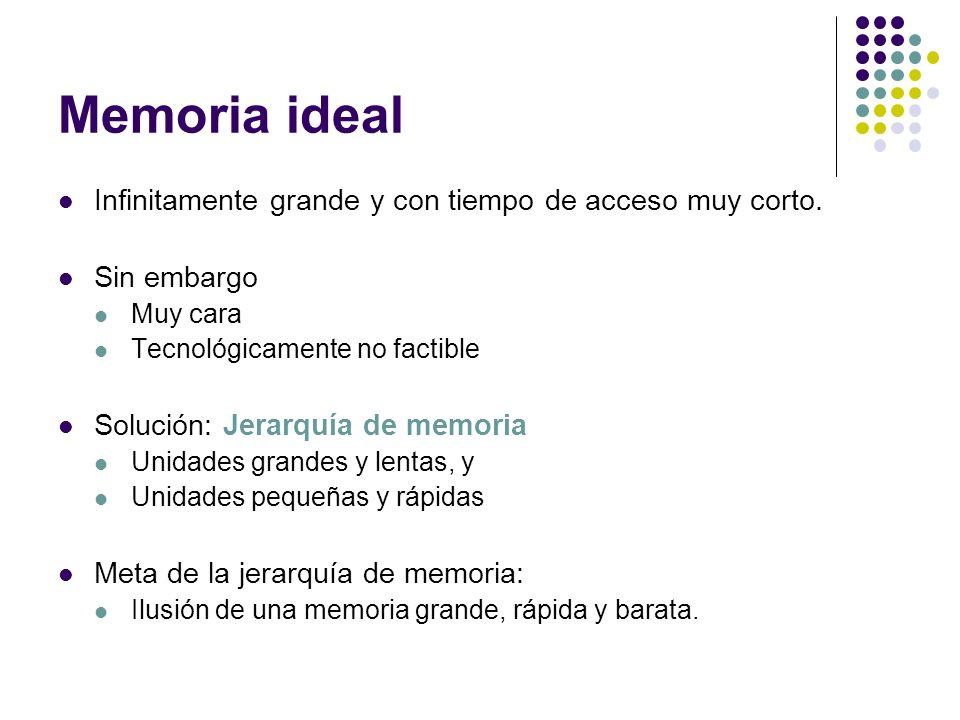 Memoria ideal Infinitamente grande y con tiempo de acceso muy corto.