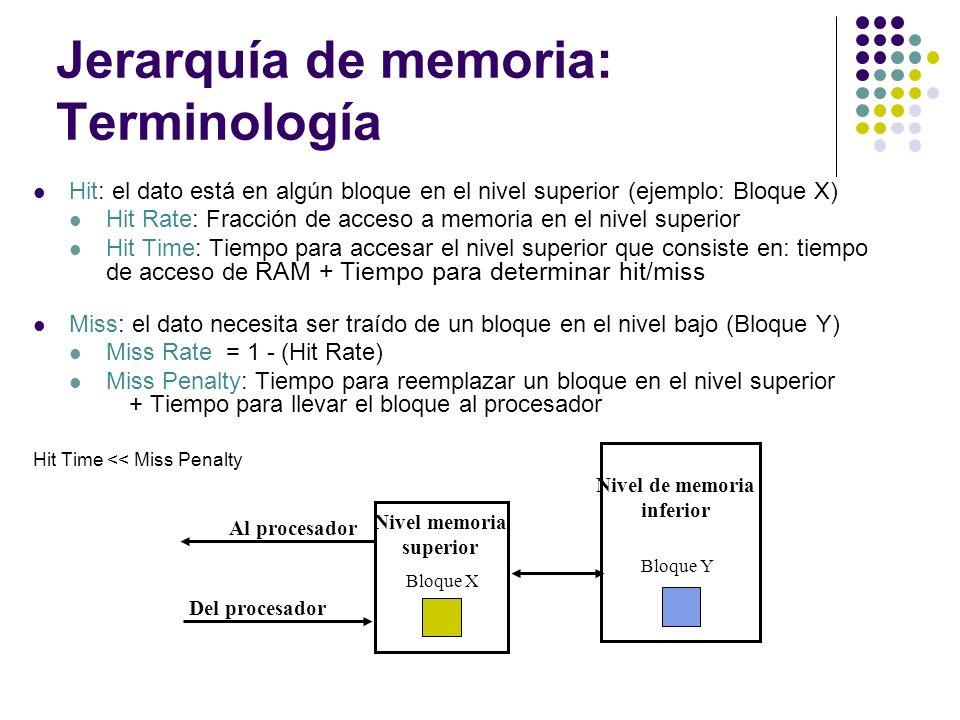 Jerarquía de memoria: Terminología