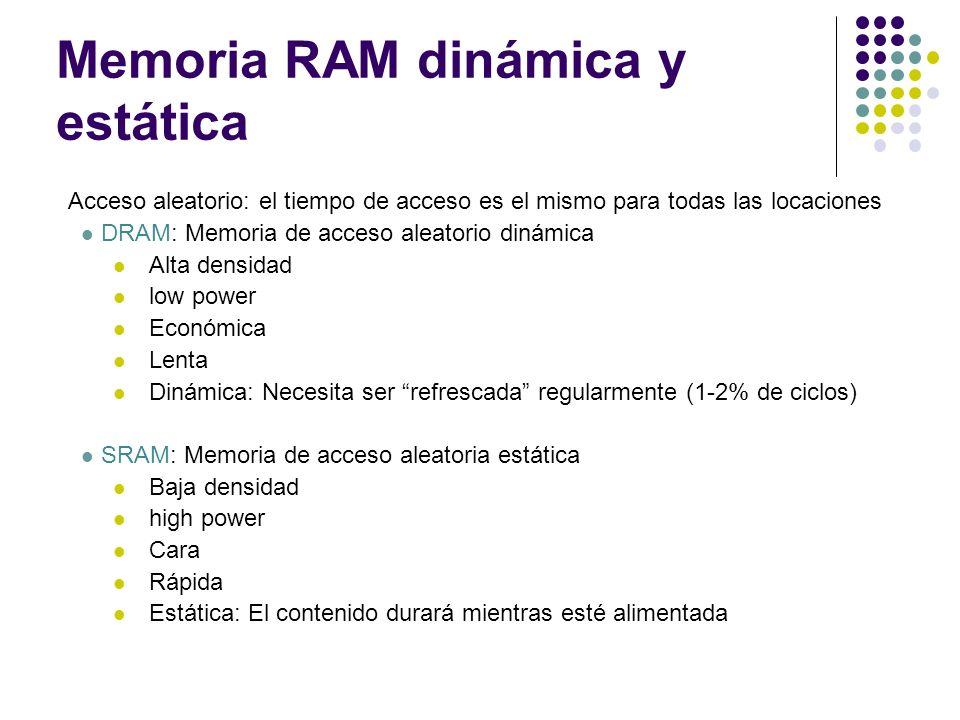 Memoria RAM dinámica y estática