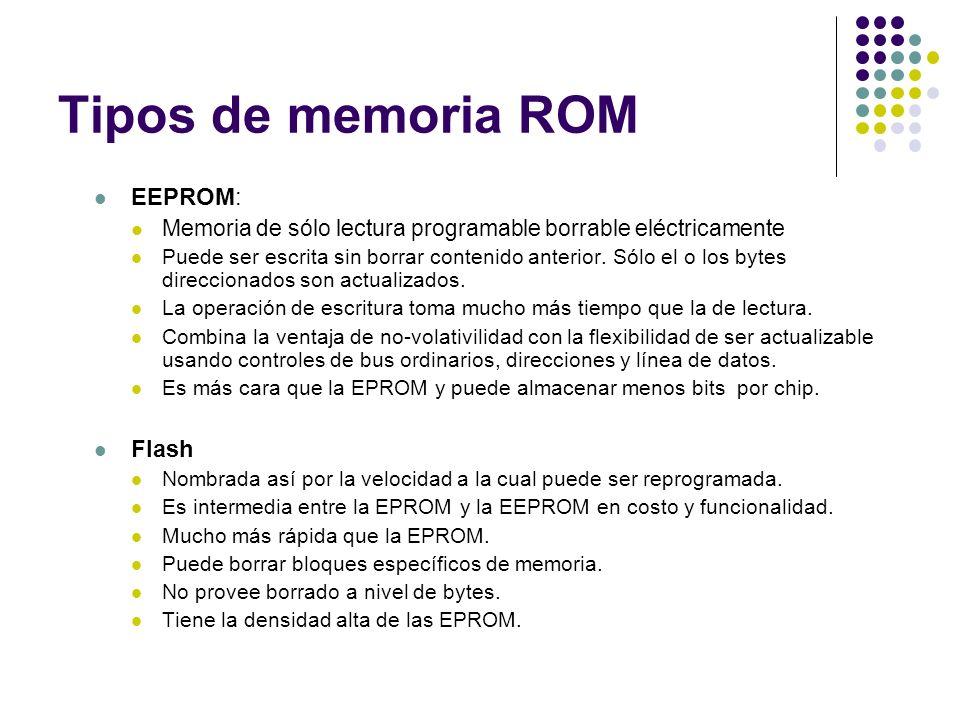 Tipos de memoria ROM EEPROM: Flash
