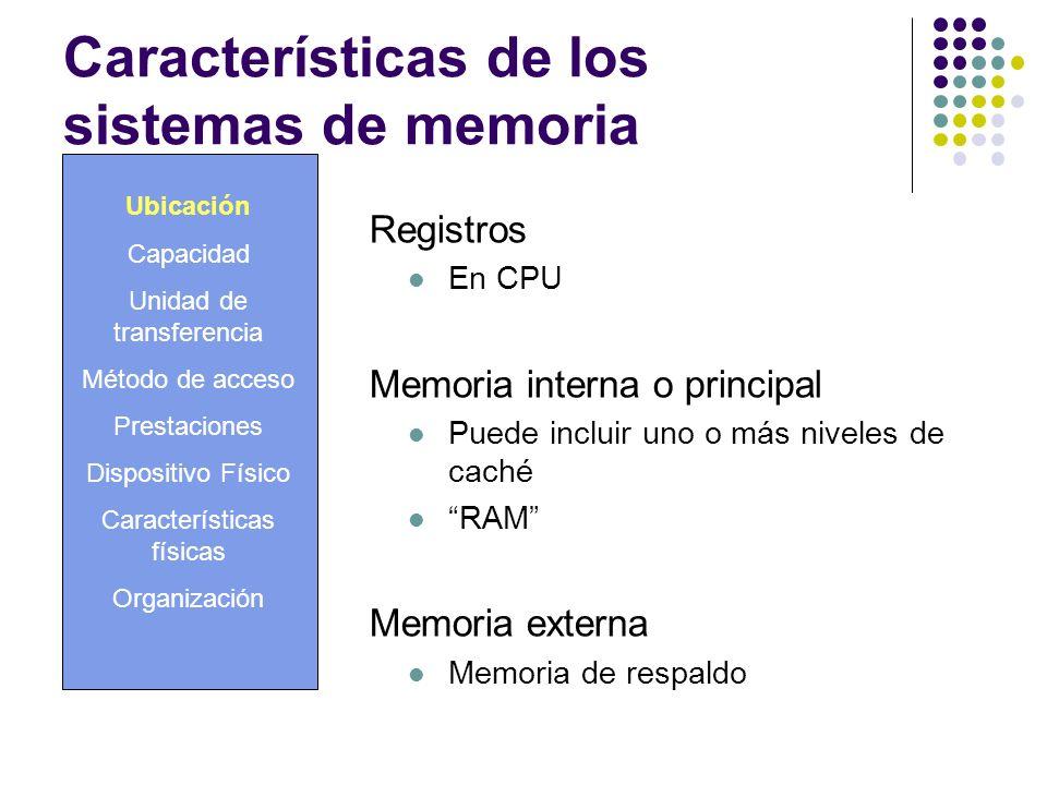 Características de los sistemas de memoria