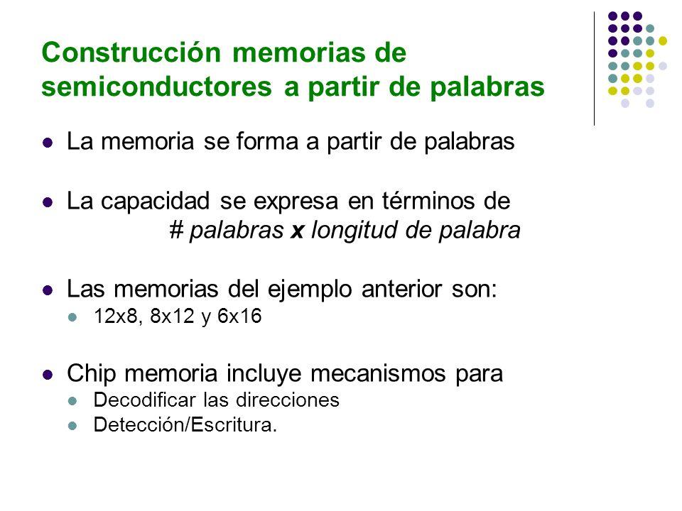 Construcción memorias de semiconductores a partir de palabras