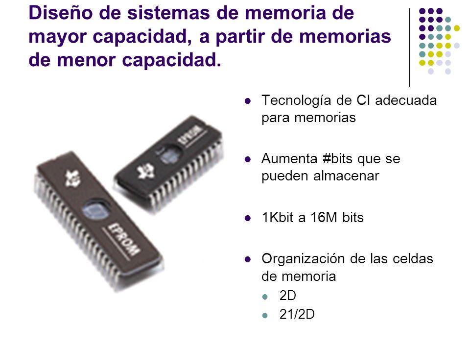 Diseño de sistemas de memoria de mayor capacidad, a partir de memorias de menor capacidad.
