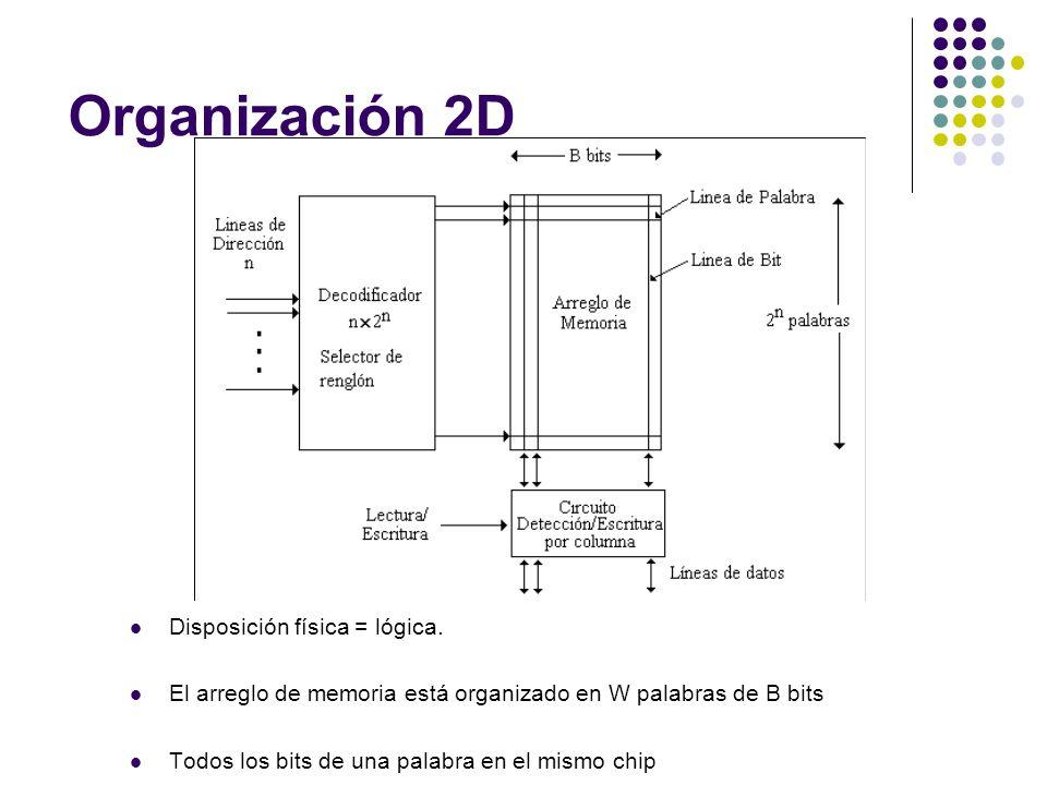 Organización 2D Disposición física = lógica.
