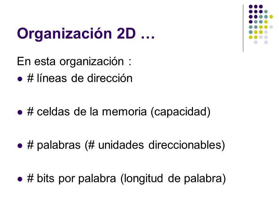 Organización 2D … En esta organización : # líneas de dirección