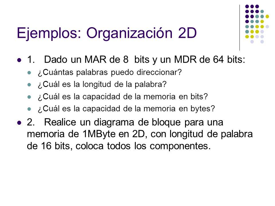 Ejemplos: Organización 2D
