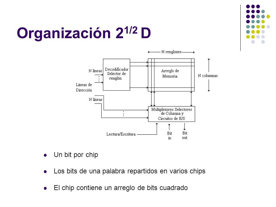 Organización 21/2 D Un bit por chip