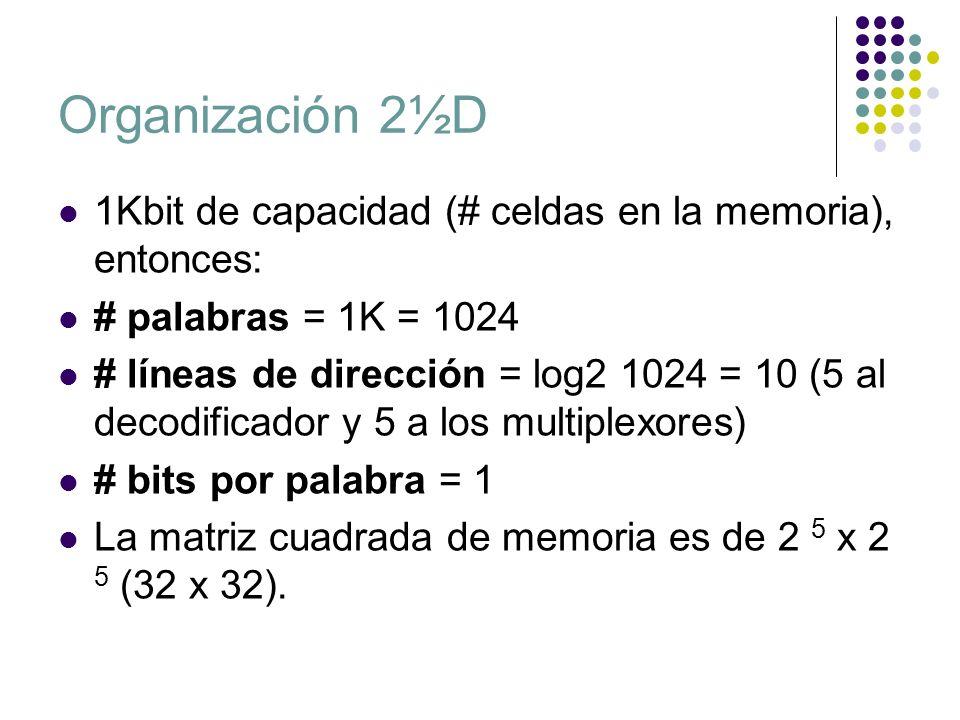 Organización 2½D 1Kbit de capacidad (# celdas en la memoria), entonces: # palabras = 1K = 1024.