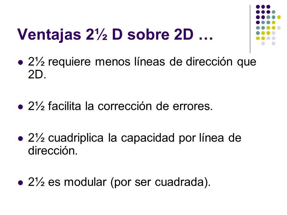 Ventajas 2½ D sobre 2D … 2½ requiere menos líneas de dirección que 2D.