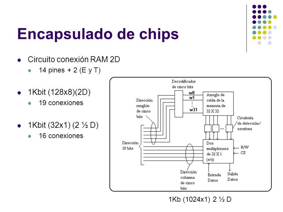 Encapsulado de chips Circuito conexión RAM 2D 1Kbit (128x8)(2D)