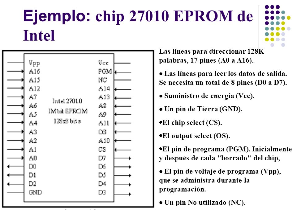 Ejemplo: chip 27010 EPROM de Intel