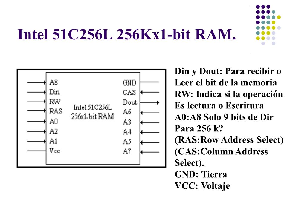 Intel 51C256L 256Kx1-bit RAM. Din y Dout: Para recibir o