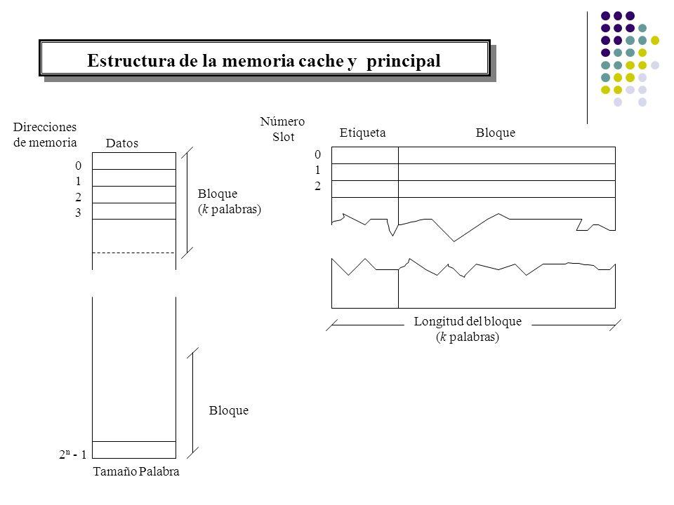 Estructura de la memoria cache y principal