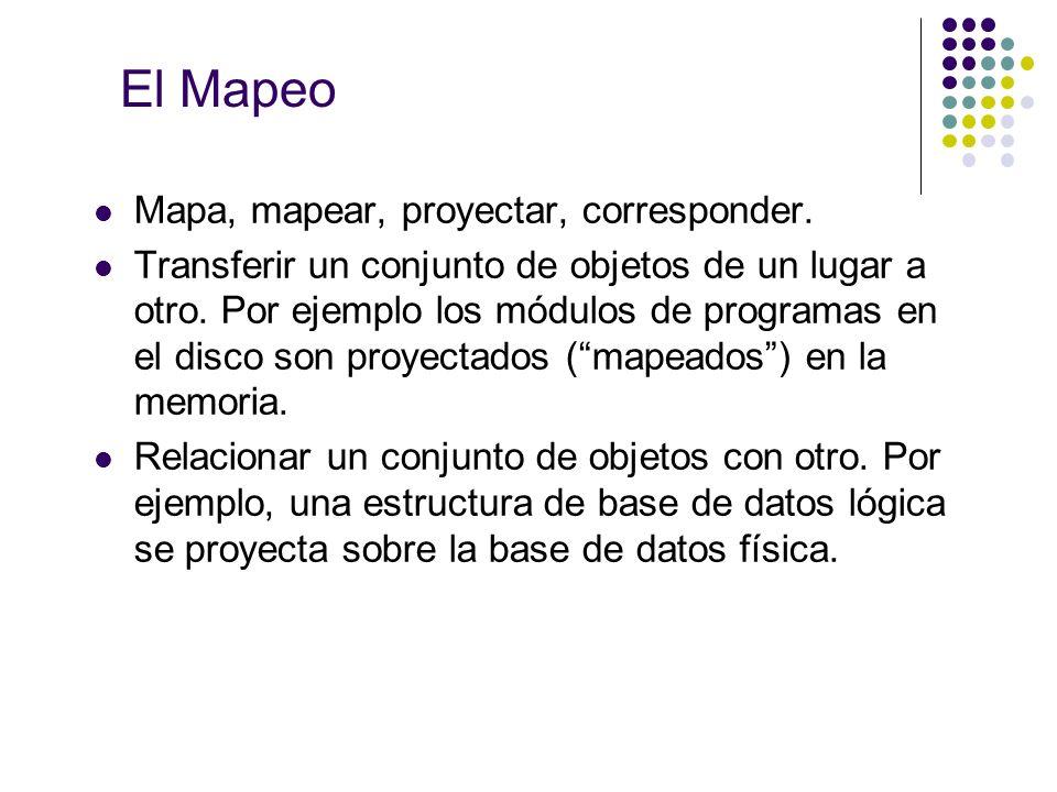 El Mapeo Mapa, mapear, proyectar, corresponder.